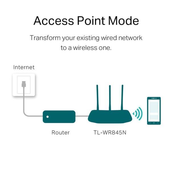 tp-link tl-wr845n - bộ phát wifi chuẩn n 300mbps, 3 ăng-ten 5dbi - hình 05