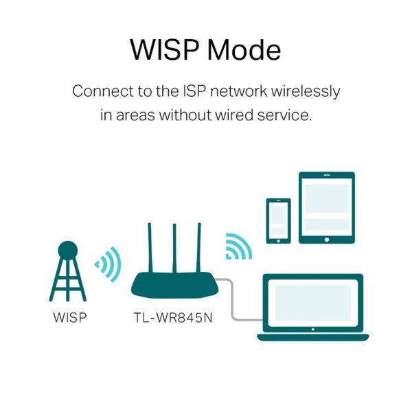 tp-link tl-wr845n - bộ phát wifi chuẩn n 300mbps, 3 ăng-ten 5dbi - hình 07