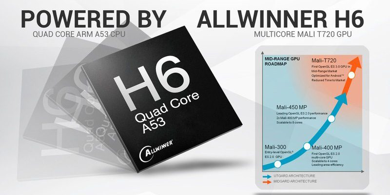 tanix tx6-h ram 4gb, rom 64gb android 9.0 tv box allwinner h6 - hình 15