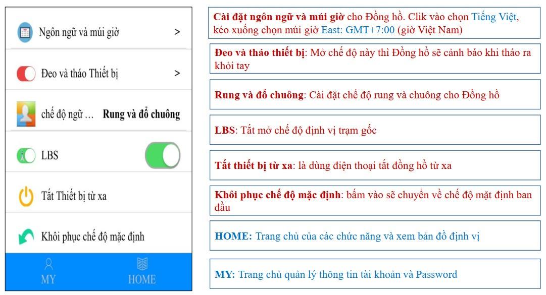 huong-dan-su-dung-dong-ho-dinh-vi-tre-em-pado-pa-01-06