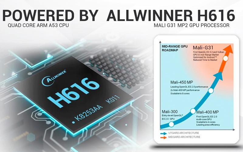GPU Mali G31 Tanix TX6S