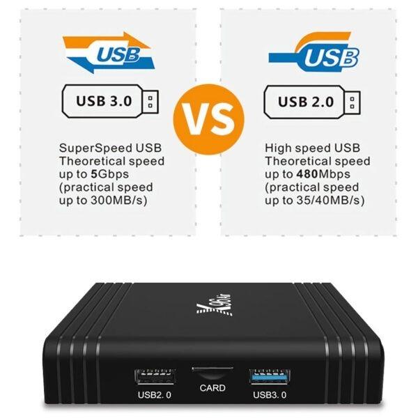 Enybox X96 air so sánh tốc độ USB 3.0 và USB 2.0