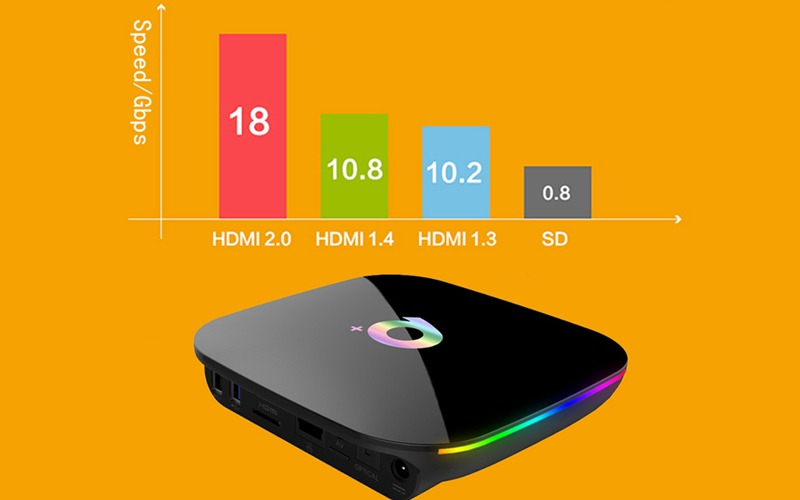 Enybox Q+ RAM 4GB ROM 64GB 09