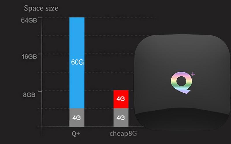 Enybox Q+ RAM 4GB ROM 64GB 04