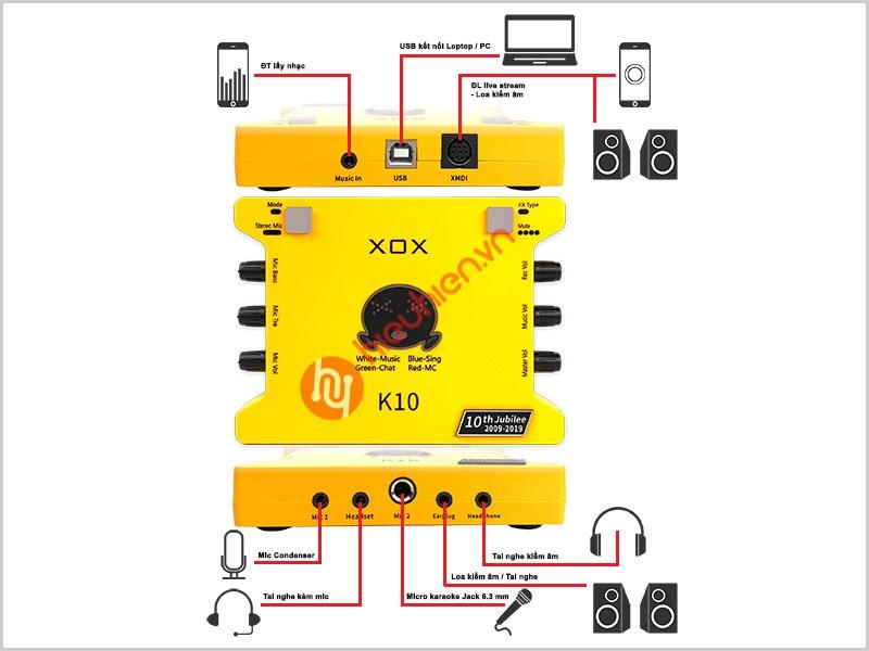 sơ đồ kết nối sound card xox k10 tiếng anh phiên bản mới 2020