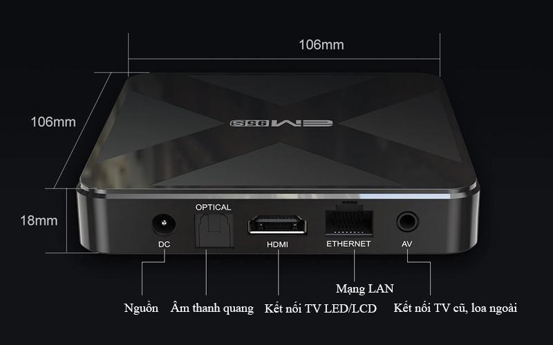 cổng kết nối phía sau của ENYBOX EM95S S905X3