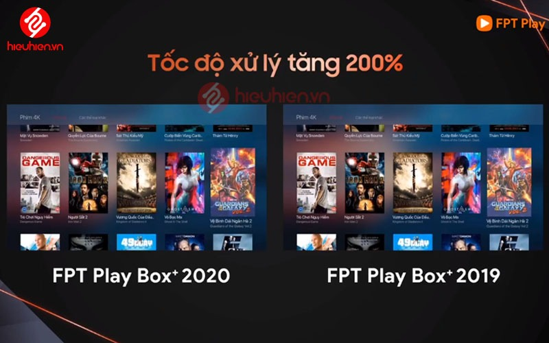 toc do xu ly fpt play box+ 2020 tang 200%