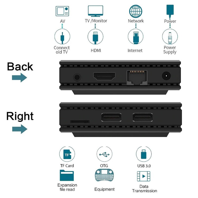 android tv box hk1 lite giá rẻ ram 2gb, rom 16gb, chạy android 9.0 - các cổng kết nối