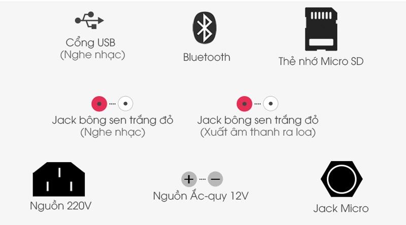loa-keo-karaoke-acnos-cong-ket-noi