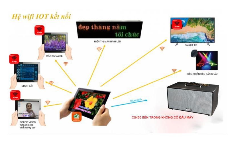 loa karaoke xach tay acnos cs450 chọn bài hát từ điện thoại